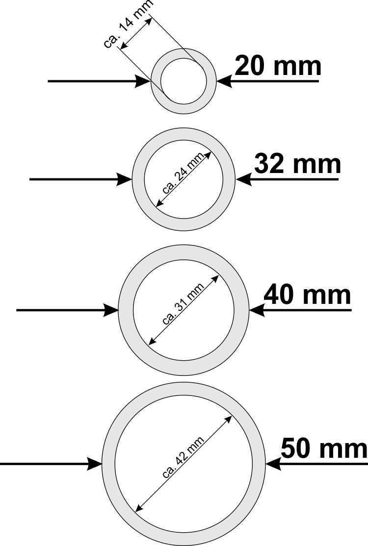 hight resolution of whirlpoolschlauch metrisch