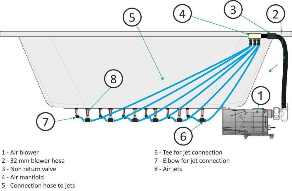 medium resolution of air spa whirlpool kit diy set 12 jets