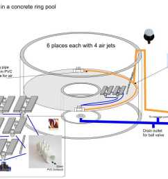 customized hot tub kit concrete 24 air 24 water jets spa hot tub plumbing diagram bull frog hot tub diagram [ 1200 x 876 Pixel ]