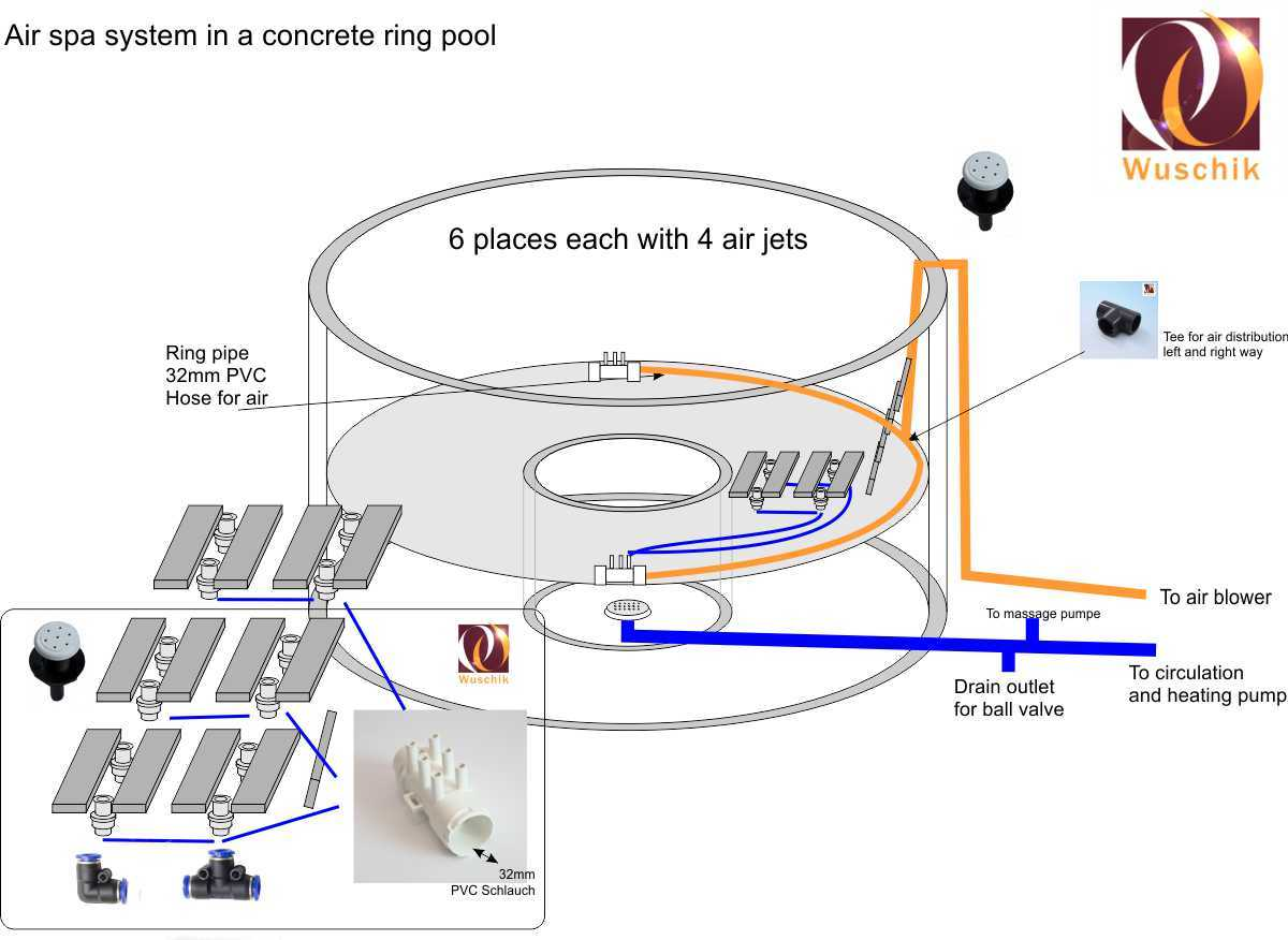 hight resolution of customized hot tub kit concrete 24 air 24 water jets spa hot tub plumbing diagram bull frog hot tub diagram