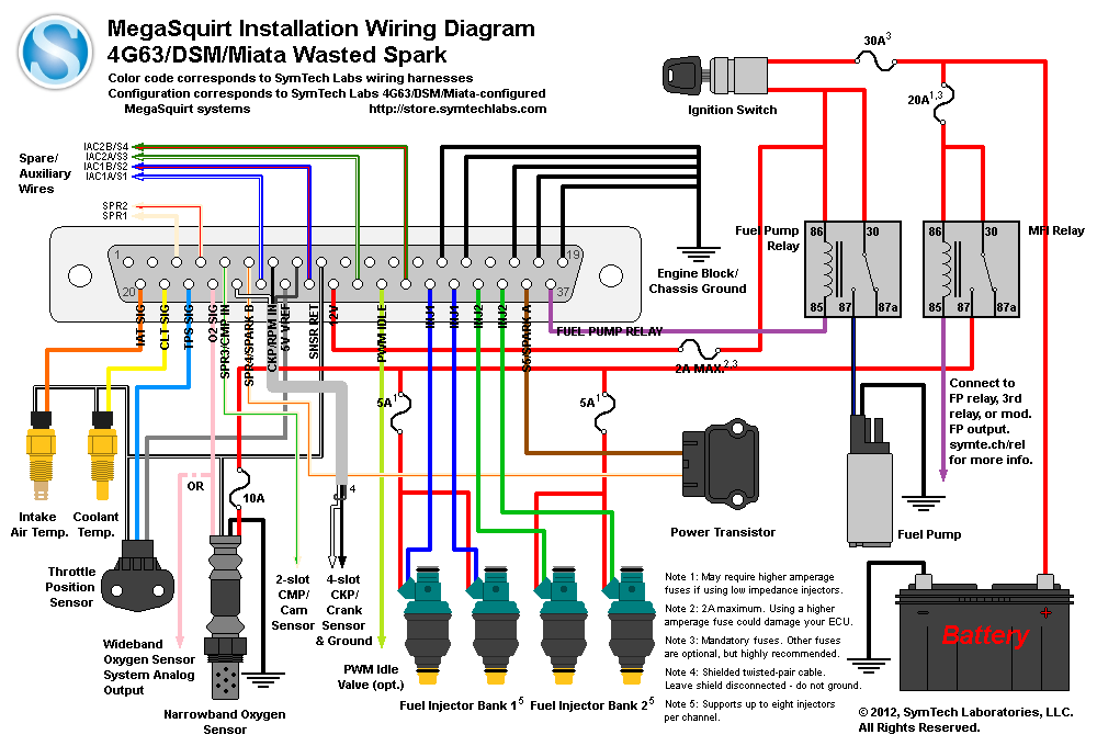 ms_wiring_guide 4G63 2_0 4g63 wiring diagram timing marks diagrams \u2022 wiring diagram Mass Air Flow Sensor Diagram at gsmx.co