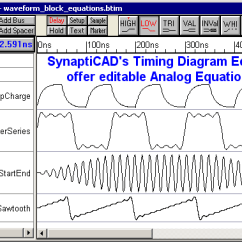 Timing Diagram Tool How To Draw A Wiring For House Synapticad S Editors Offer Editable Analog Equations Editor With Signals Made From Waveform Block