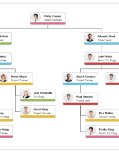 Organization chart also create flowchart org  bpmn with jquery diagram rh syncfusion