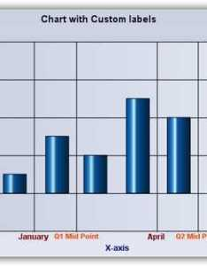 Axis labels in chart custom also winforms  graph control charts syncfusion rh