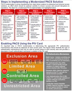 Steps in Implementing Physical Access Controls
