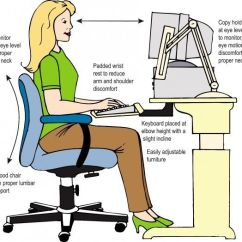 Office Chair Posture Tips Beach Lounge Cover 5 To Improve Your Computer Synchrony Chirocare