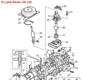 Land Rover Stiff Gear Change Fix