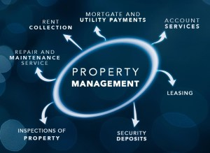 Business Broker to sell my property management business