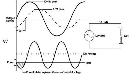 Neutral Grounding Resistor Wiring Diagram