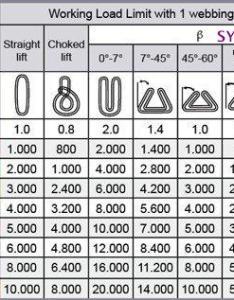 ton ton ton ton ton ton ton ton also webbing round slings chart    synodinos sa wire rope rh