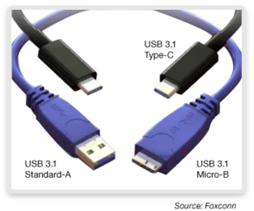 micro usb type b wiring diagram what is an energy transfer converting existing designs to support c connections in brief