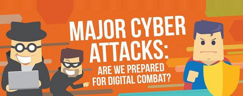 Make Your Website Secure from Cyber Attacks So Hacker Can't Hack It?
