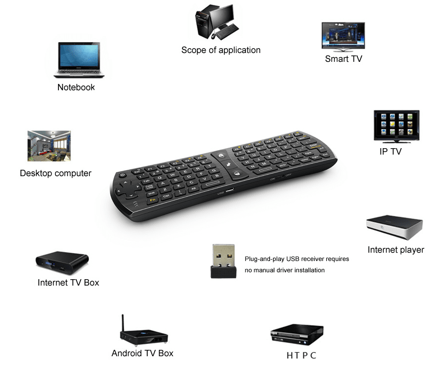 Rii Wireless QWERTY Air Mouse Dual-Sided Remote Keyboard
