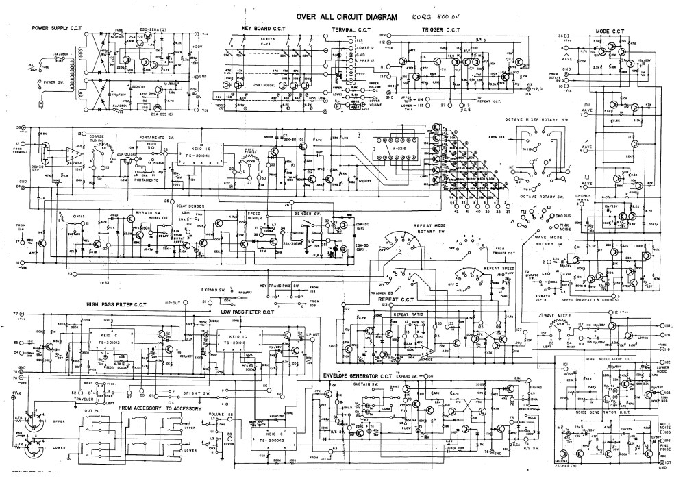 medium resolution of korg wiring diagram online schematics diagram rh delvato co automotive wiring diagrams 3 way switch