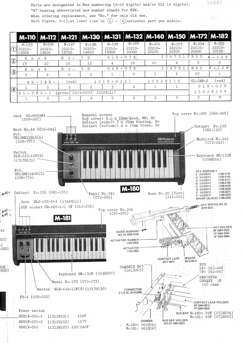 Synthfool:Docs:Roland:System 100 Modular:Service Manual
