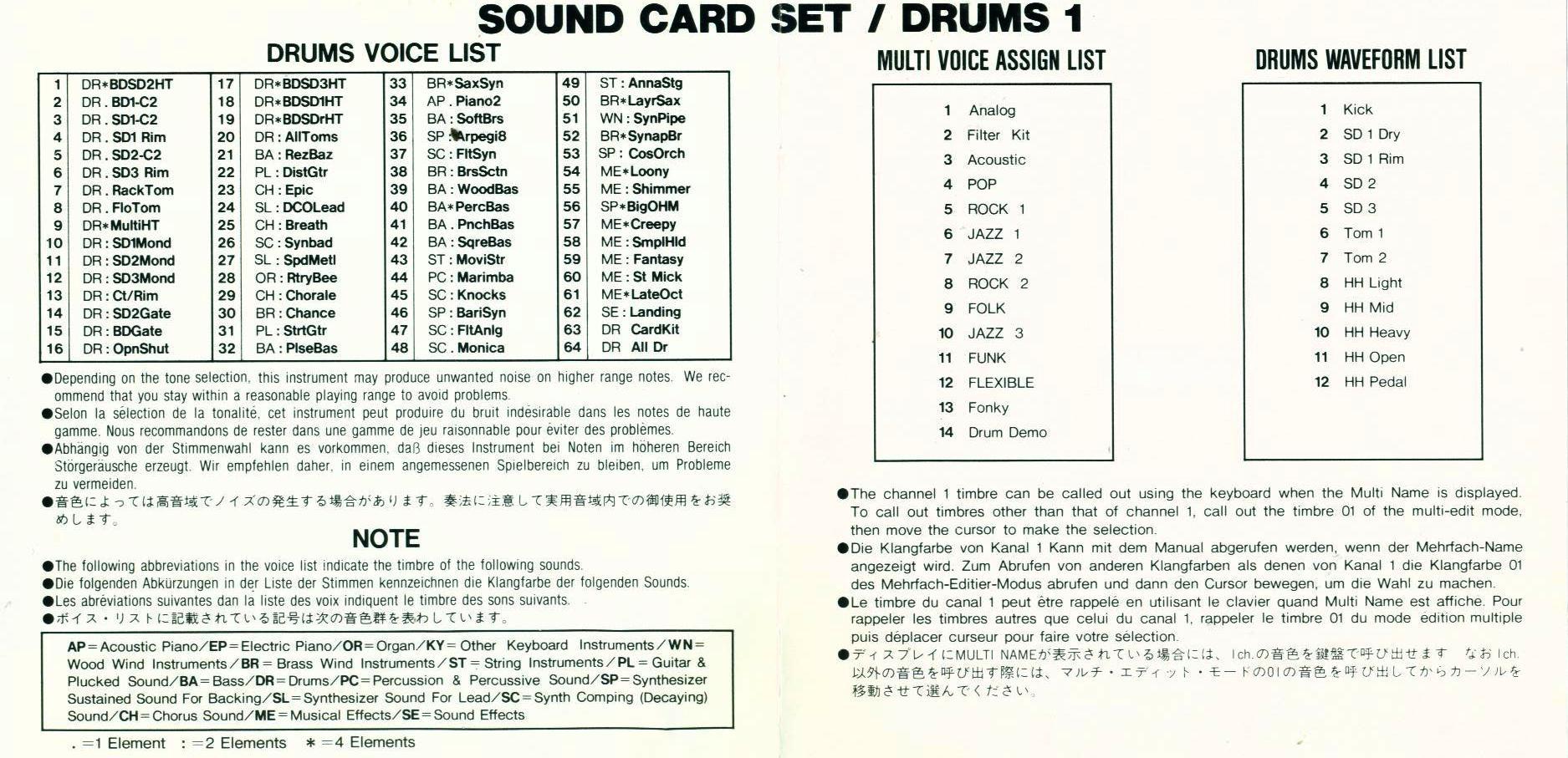 2000 Yamaha Atv 4 Wheeler Flat Rate Service Manual Lit