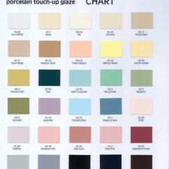American Standard White Kitchen Faucet Tile Decals Bathroom Rebuild 2013
