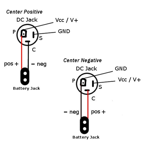 dc power jack wiring