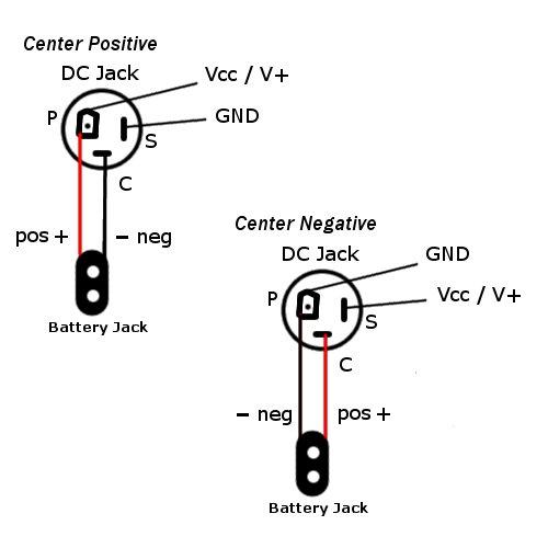 fuzz face wiring diagram healthy heart power supplies | synthrotek