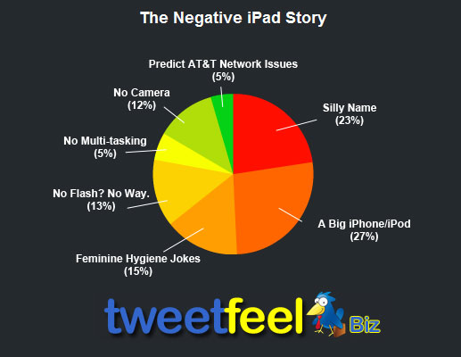hate-the-ipad