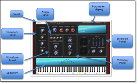 Free Granular Synthesizer For  Mac, Windows