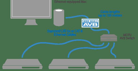 Sample Network Diagrams