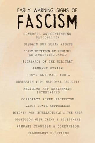 Postcard Early Warning Signs Of Fascism Syracuse
