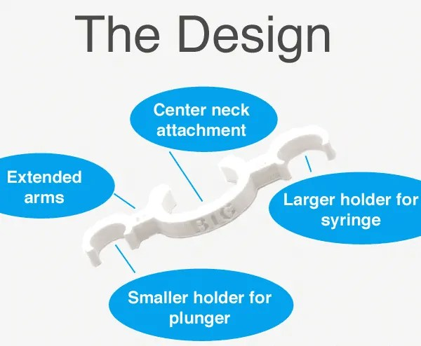 The Design of Syrgi