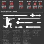 IDF-Hamas-rocket-threat-1