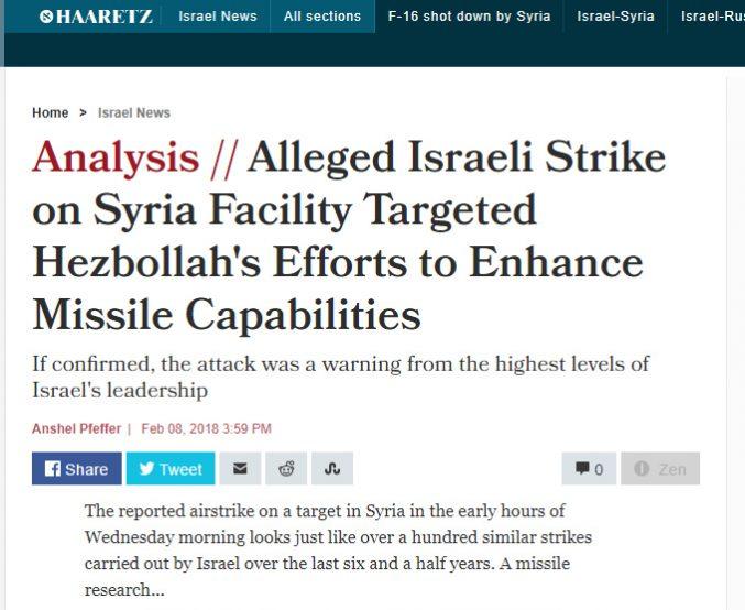 israeli-aggression