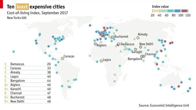 Least Expensive Cities - Cost of Living Index - High Res