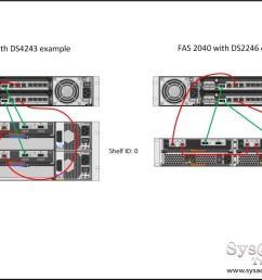 netapp wiring diagram [ 1081 x 752 Pixel ]