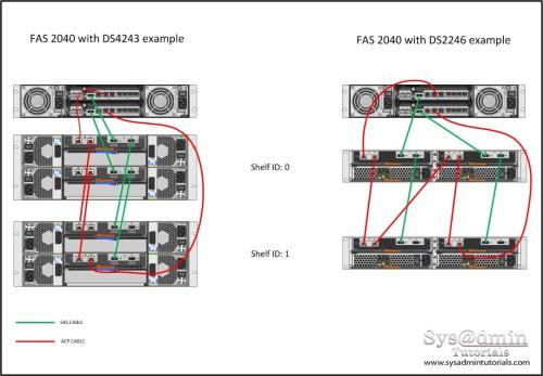 small resolution of netapp wiring diagram