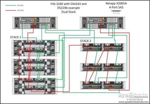 small resolution of netapp disk shelf cabling