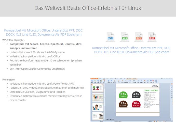 Wps Office Mac