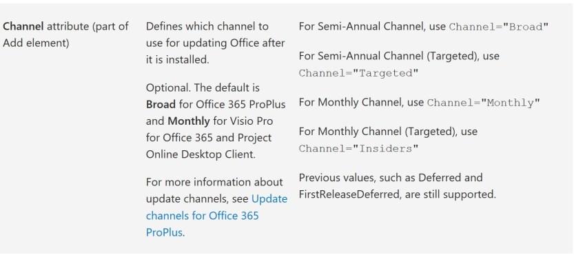 Manage Office 365 Update SCCM 1706