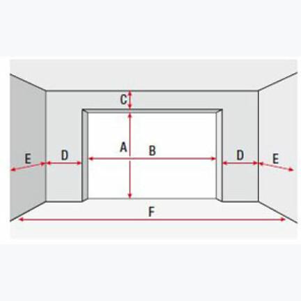 Les Bons Criteres Pour Acheter Une Porte De Garage