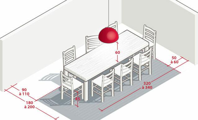 les dimensions de la salle a manger parfaite