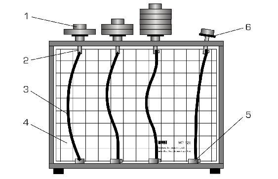 WP 121 Démonstration des cas de flambement d'Eulér (Réf