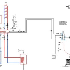 Central Heating Wiring Diagram Gravity Hot Water Dimmer Switch Heat Genie Picture