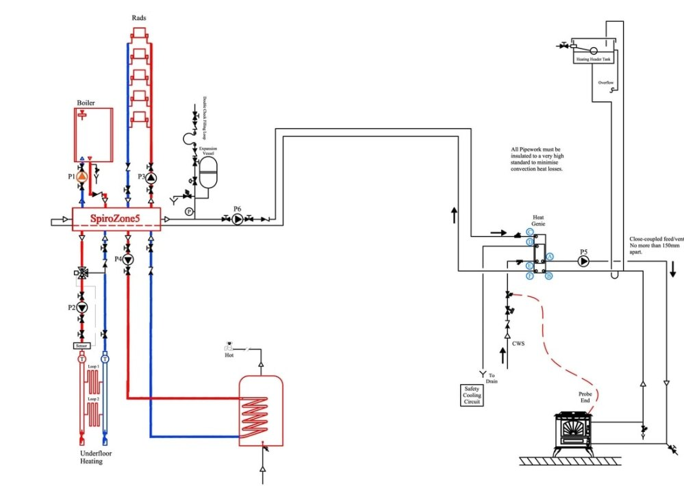 medium resolution of heat genie gas boiler schematic