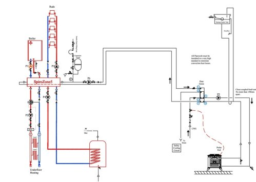 small resolution of heat genie gas boiler schematic