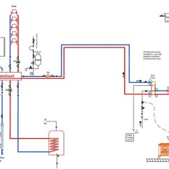Central Heating Wiring Diagram Gravity Hot Water Light Switch 3 Way Heat Genie