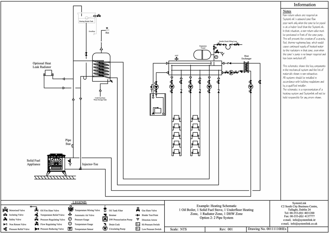 hight resolution of it s important to note that a systemlex rather than a minilex should be used to control this system please consult theschematics database for wiring