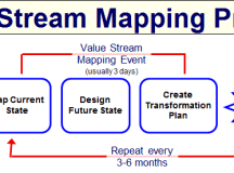 Value Stream Mapping Template - value stream map template