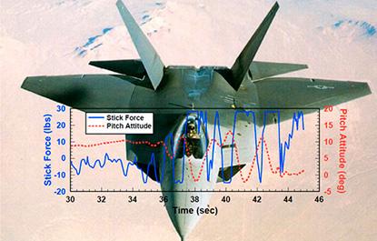 Pilot-Induced Oscillations - Home
