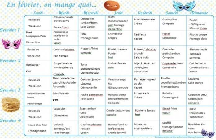 menus mensuels février sysyinthecity