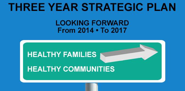 Strategic Plan Slider