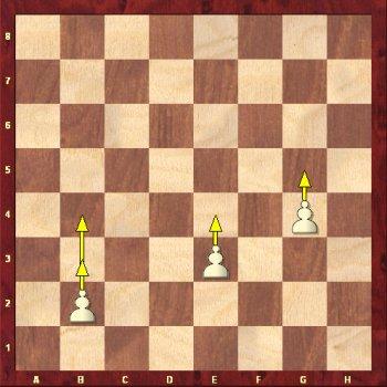 Jak porusza się pionek szachowy