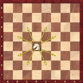 Jak porusza się po szachownicy skoczek
